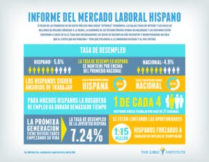Libre_Infographic_Spanish_August16_EJK-01